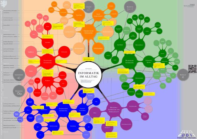 Veranstaltungskarte zur Veranstaltung Informatik im Alltag